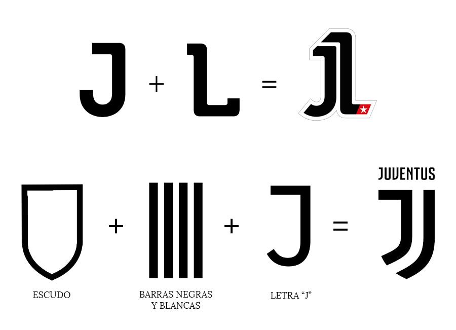 juventus y su controvertido logotipo crece agency juventus y su controvertido logotipo