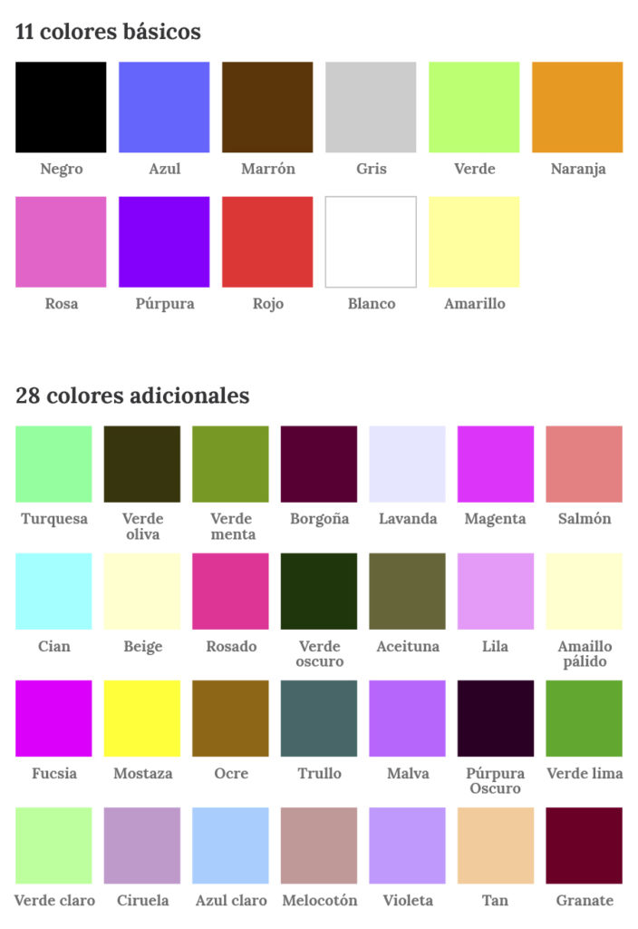Colores artificiales